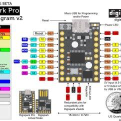 Usb Pinout Diagram 460 Volt 3 Phase Wiring Digispark Pro Tiny Arduino Ready Mobile Dev Board By Erik Click For Fullsize