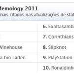 Assuntos mais comentados no Facebook Brasil