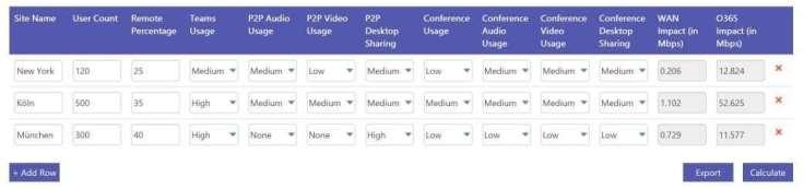 Schaubild Office 365 Teams Bandbreiten Kalkulator