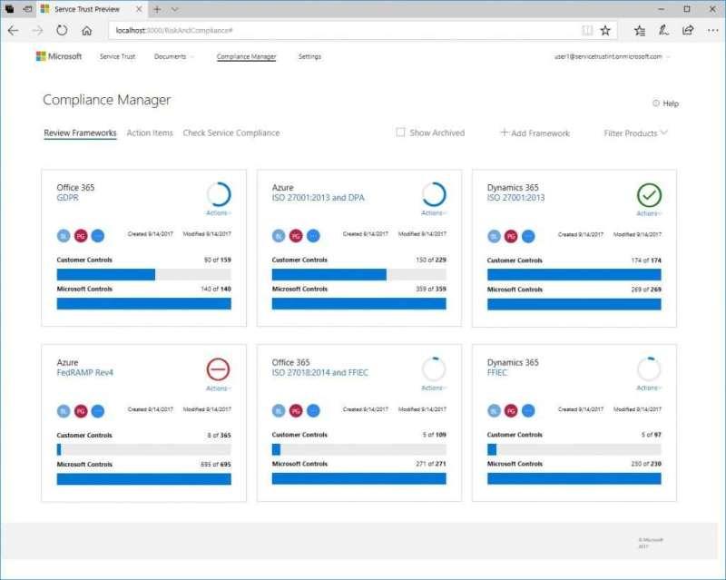 Microsoft Compliance Dashboard