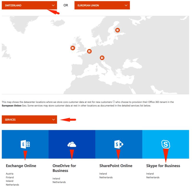 Info wo die Daten im Office 365 Multi-Geo Tenant gespeichert werden, abhängig von dem jeweiligen Office 365 Dienst