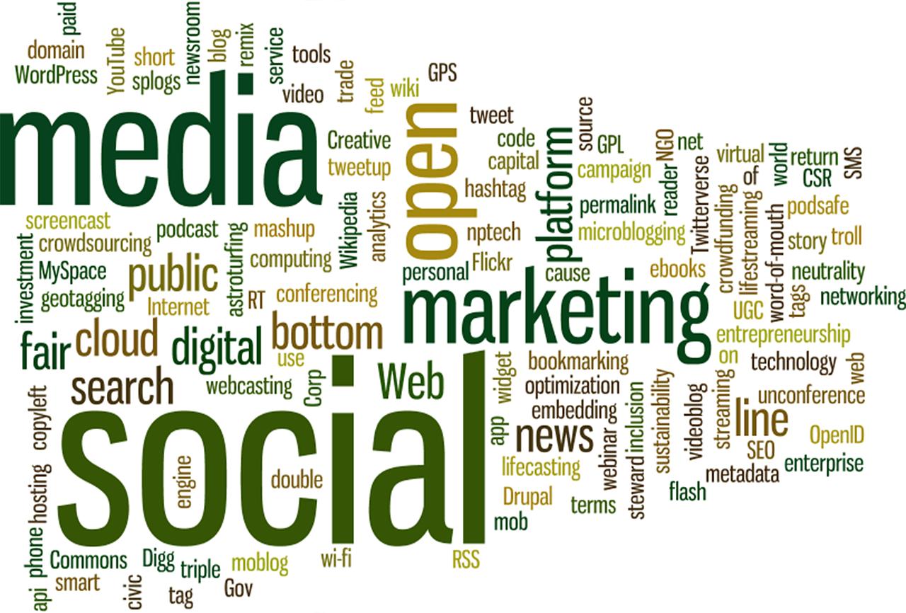 digtales Marketing Social Media Channels