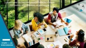 Etape 1- la Discussion, un des 3 piliers pour un fonctionnement collectif réussie