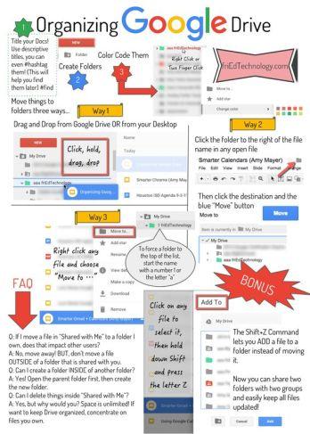 Réunions productives et organisation sur Google Drive