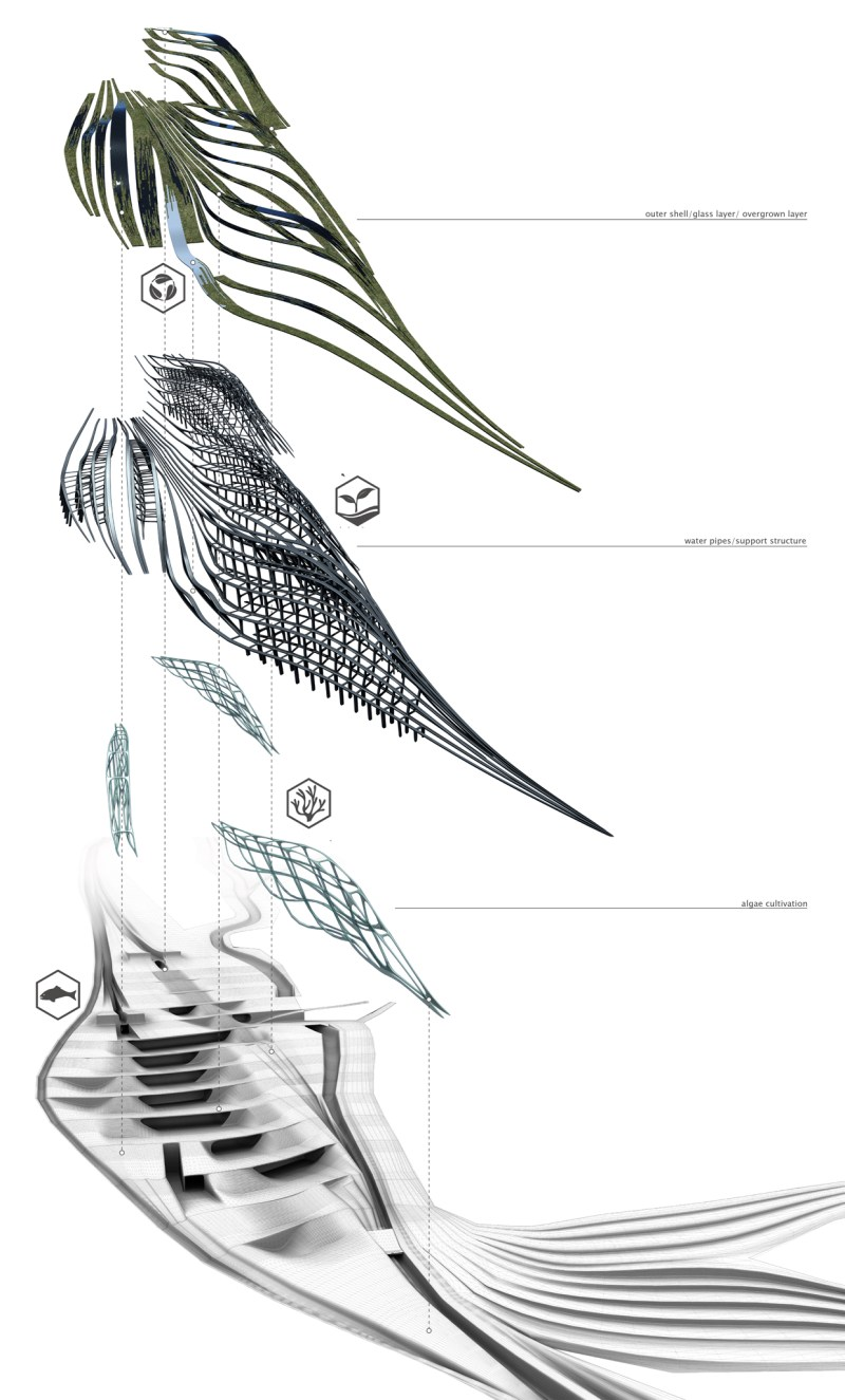 academics-alps-of-the-future-alpine-gardens-design-course-std-jonas_explosionszeichnung-1240px