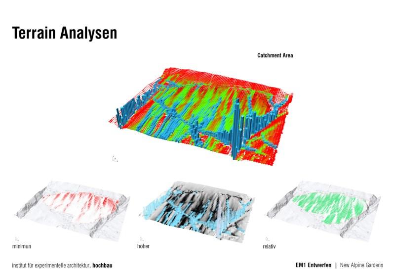 STC_16SS_EM1_erica-04_terrain-analysen_1240