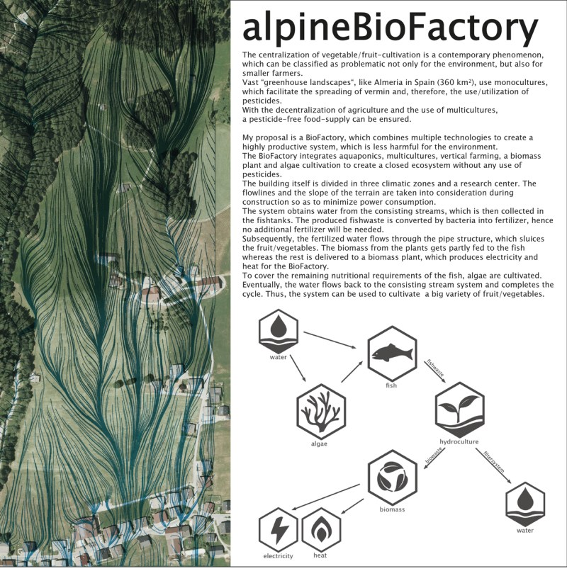 academics-alps-of-the-future-new-fronts-of-winter-tourism-design-course-_jonas_diagram-1240px