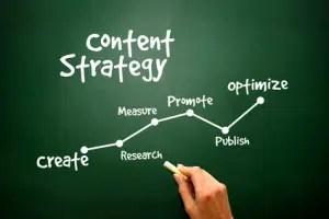 Xing_Linkedin_Contentstrategie-300x200