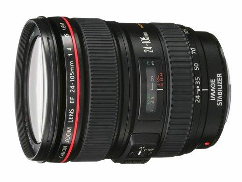 Most Popular DSLR Lenses