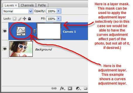 layers-photoshop-2.jpeg
