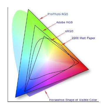 How to install Epson ICC profiles using Photosh... | Adobe ...