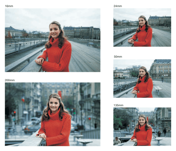 How to Use Your Zoom Lens as a Compositional Aid