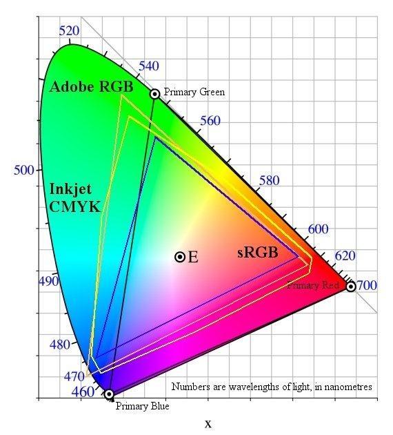 Sharks fin diagram.jpg