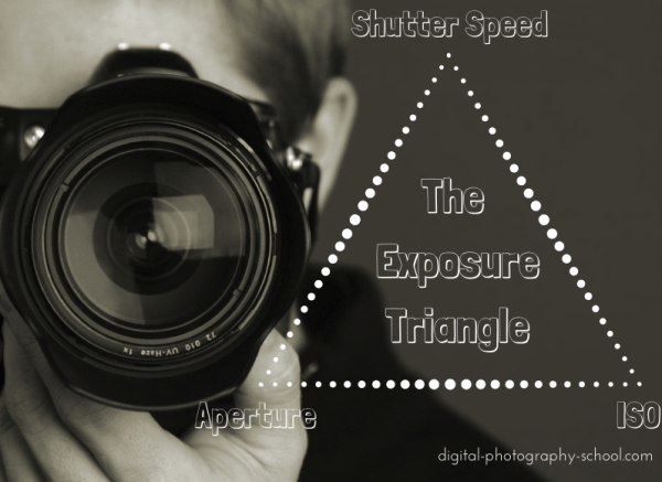 exposure and lighting for digital photographers only download. bryan peterson has written a book titled understanding exposure which is highly recommended read if you\u0027re wanting to venture out of the auto mode on your and lighting for digital photographers only download g