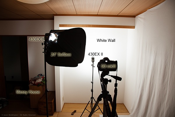 Using a White Wall as a Photo Background