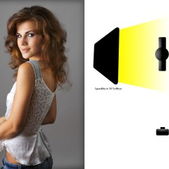 Studio Lighting Diagram Lighted Rocker Switch Wiring One Light Portraits Part 2 The Diagrams