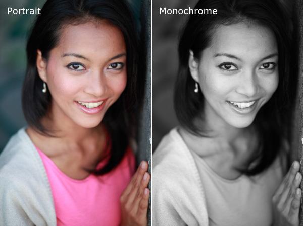 Mastering monochrome mode