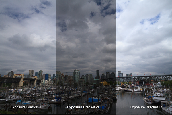 Exposure bracketing example