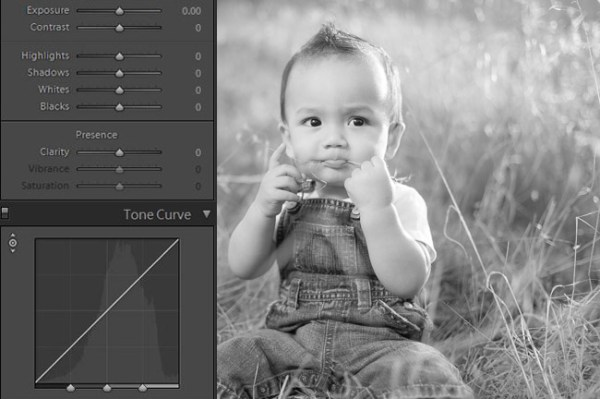 Black And White Portrait Photography Settings
