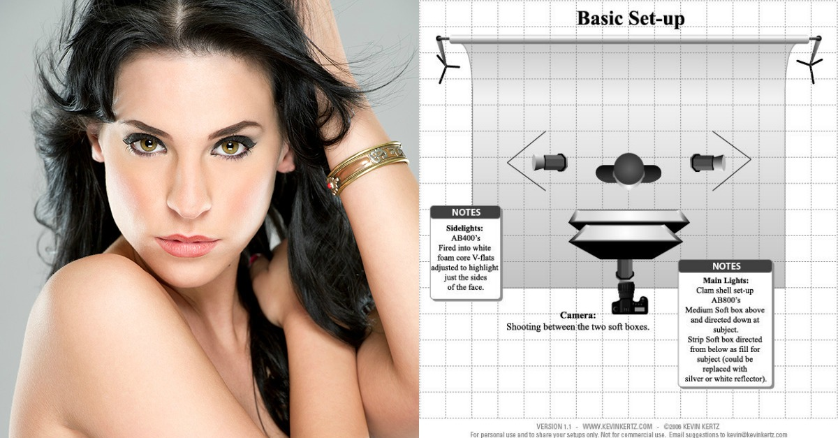 How to do Accent Lighting in Portrait Photography
