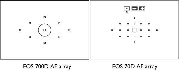 EOS 700D and 70D review comparison