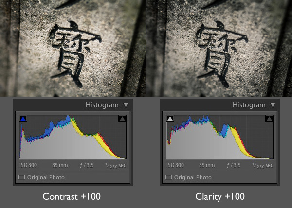 Four Ways to Improve Your Photos With the Clarity Slider in Lightroom