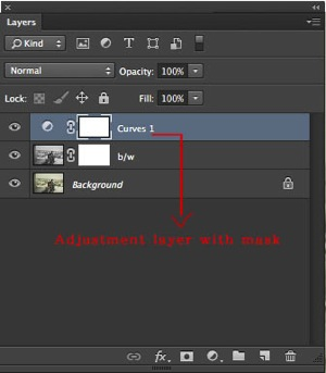 Adjustment layer with white mask