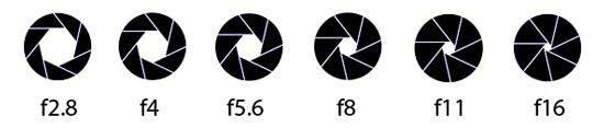 8 aperture opening
