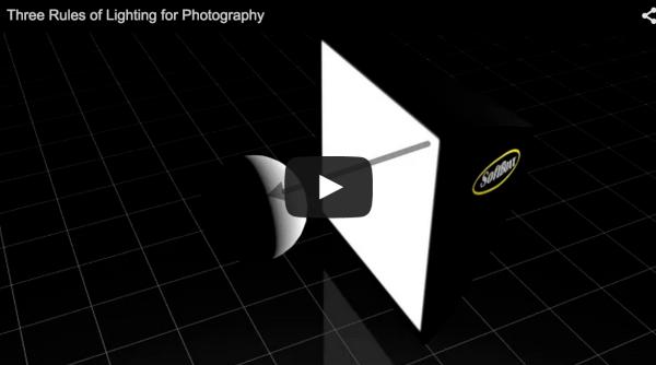 3 Principles of Light Behaviour Every Photographer Needs to Know
