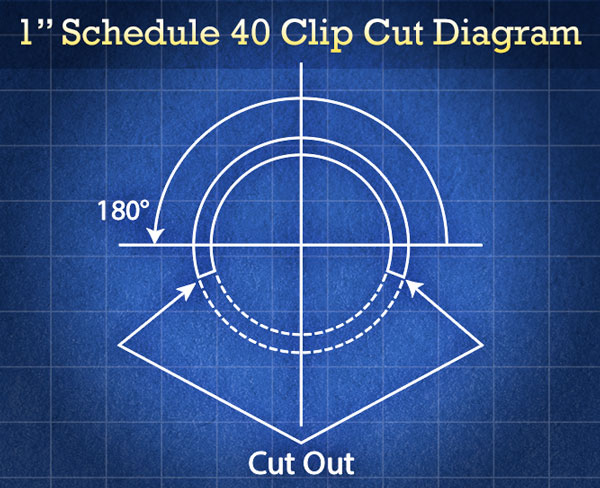 clip-cut-diagram