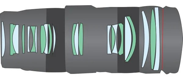 OziRig Lens Elements