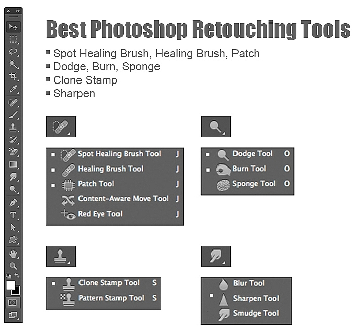photoshop brushes for portrait retouching