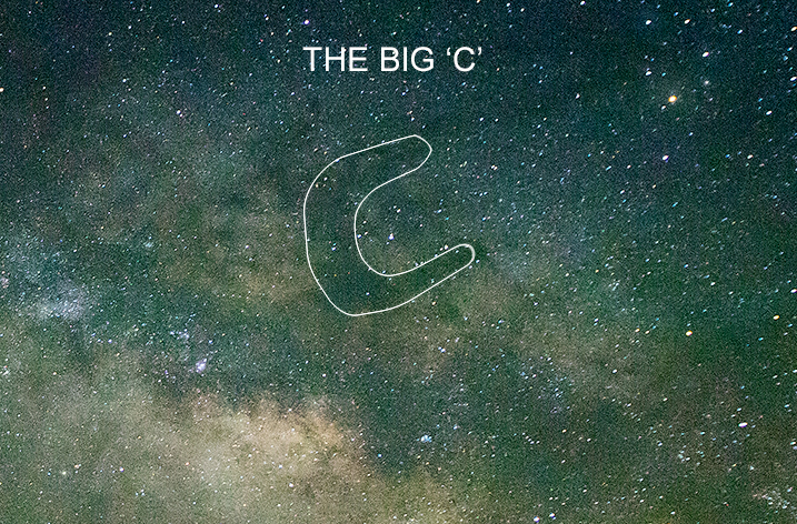 The Big 'C' of the Galactic Core