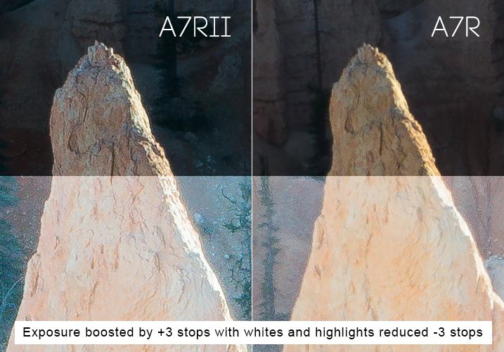 Sony A7RII Review - Dynamic Range Test