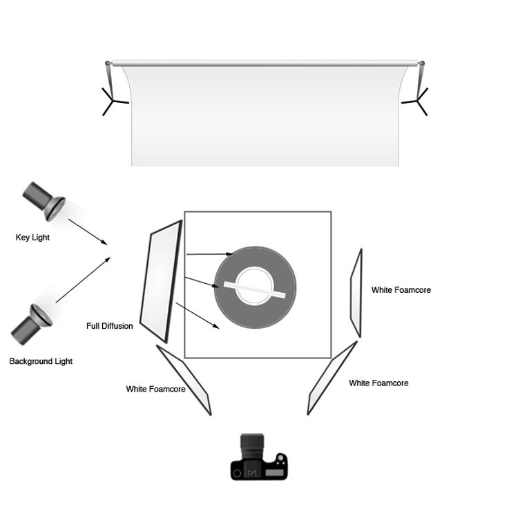 Awesome Lighting Setup Diagram Basic Electronics Wiring Diagram Wiring 101 Capemaxxcnl