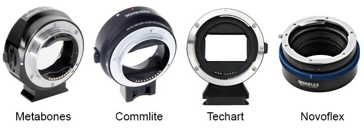 Sony A7RII Lens Adapters