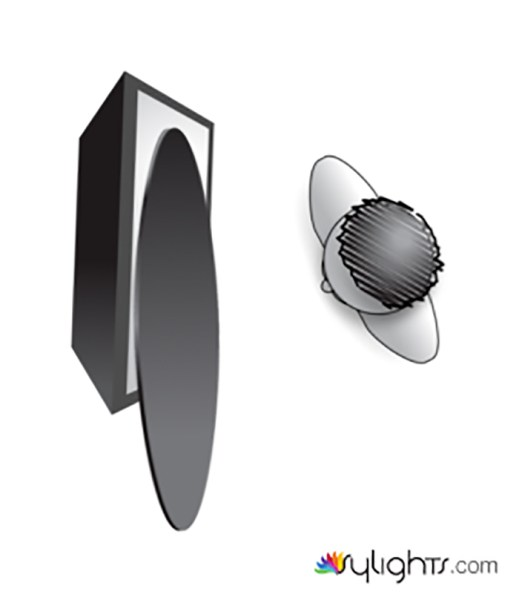 ten-ways-to-use-reflectors-diagramF