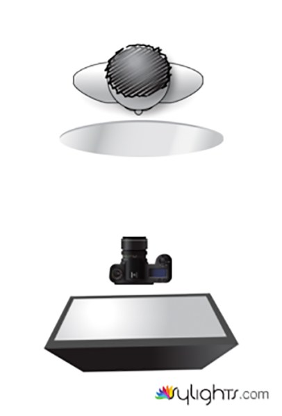 ten-ways-to-use-reflectors-diagramG