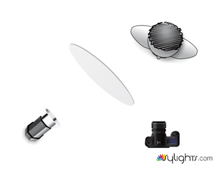ten-ways-to-use-reflectors-diagramI