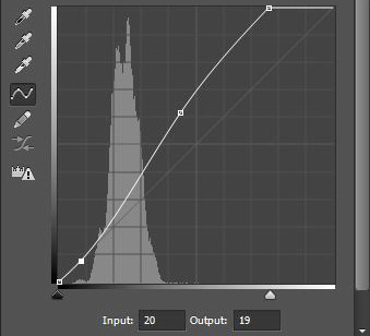 Here is the histogram after using the brush tool to paint in white. It shows only the pixels that were selected via the brush.