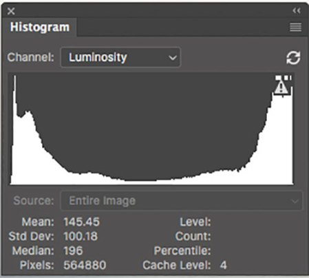 Clipped Histogram