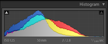 Histogram with highlights adjusted.