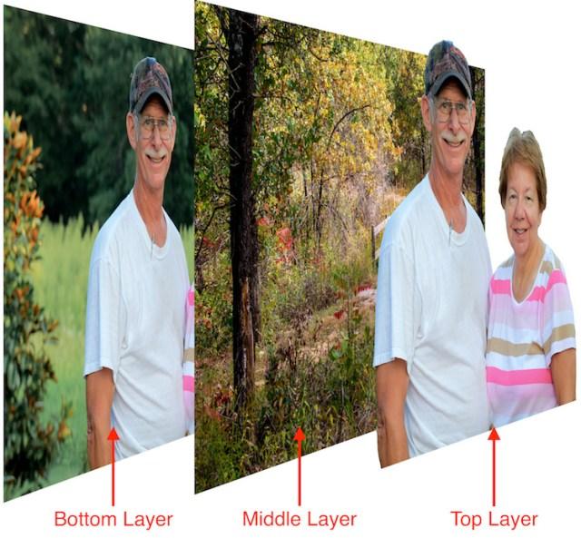 photoshop-layers-3d-breakdown