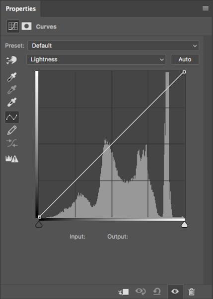 lab-curves1