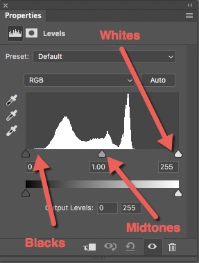 Levels - How to Take Control of Contrast Using Curves and Levels in Photoshop