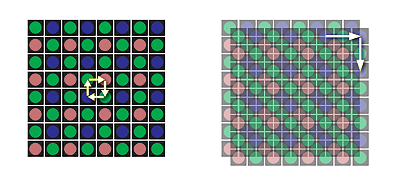 Sensor-Shift Technology diagram