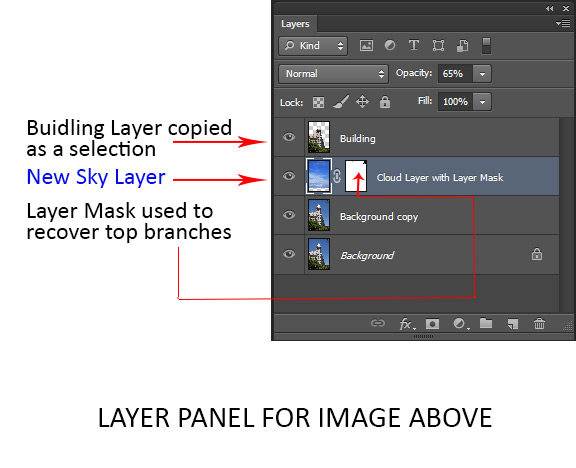 photoshop-layers-for-beginners