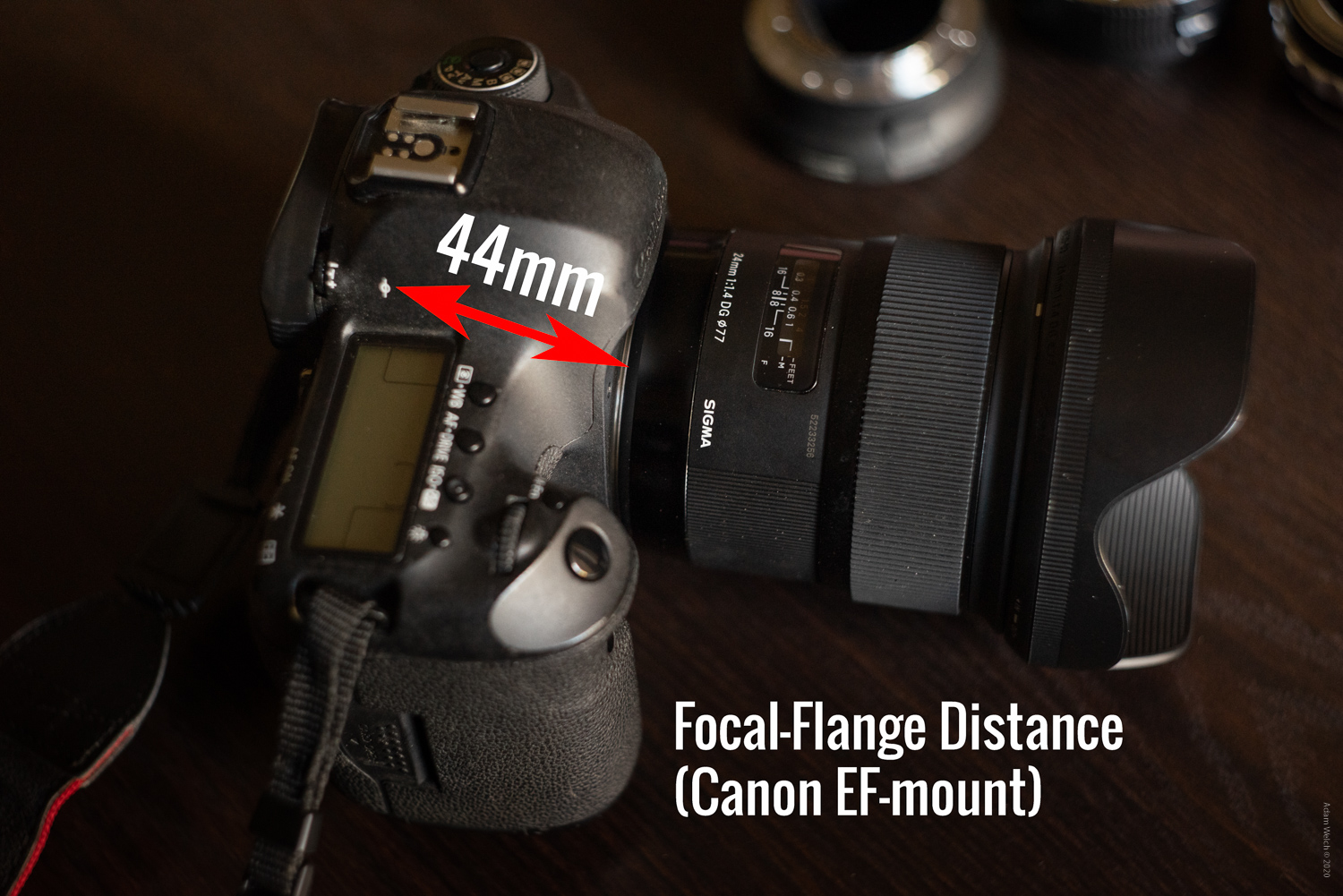 Flange-focal distance of the Canon 5D MK3