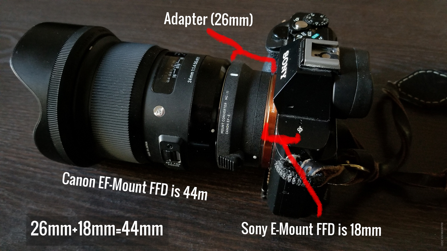 Lens mount adapter for Sigma lenses