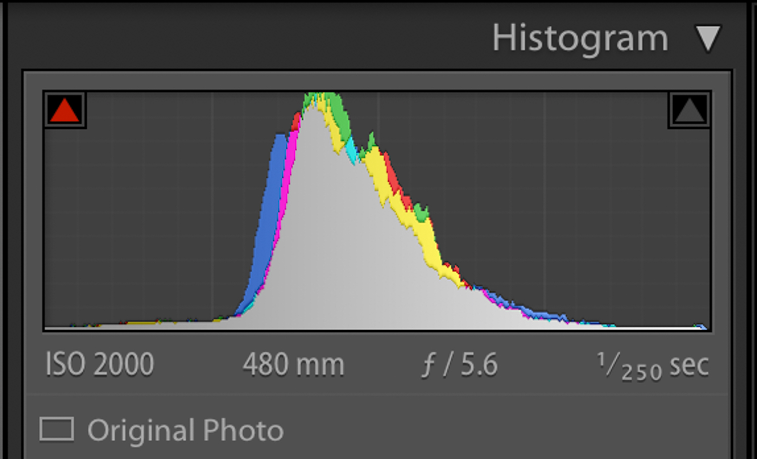 the histogram in Lightroom